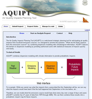 Examining Potential Future Air Quality Impacts from Wildfires with the AQUIPT Planning Tool