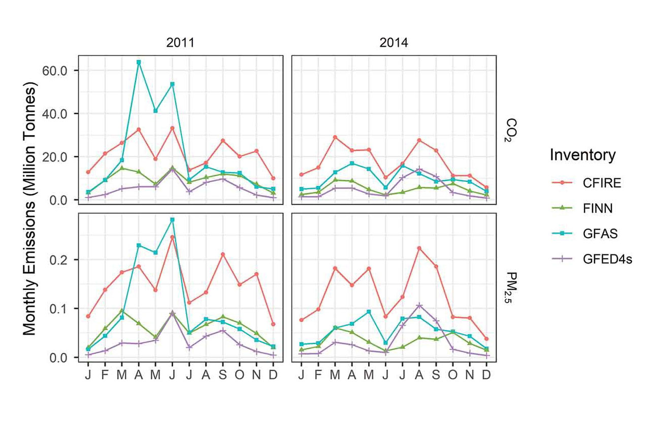 Journal Article: CFIRE Inventory - Wildland Fire Emissions Developed for the 2011 and 2014 U.S. NEI