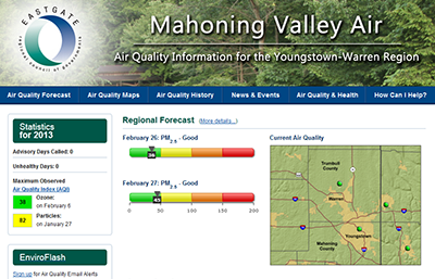 Air Quality Forecasting and Outreach Support for Youngstown, Ohio
