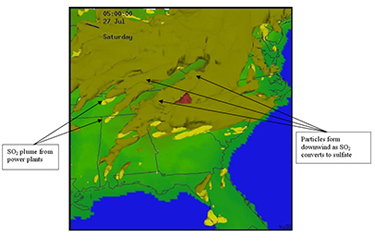 Air Quality Analysis, Modeling, and Expert Testimony for TVA Coal-Fired Power Plant